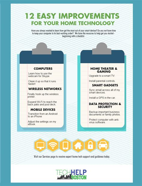 12 easy improvements to home tech tech help boston