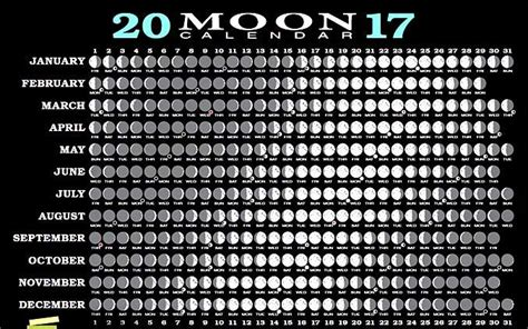 full moon april 2017 full moon calendar 2017 blank calendar printable