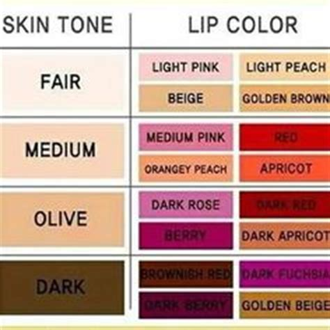 what is an olive skin tone ehow best lip colors for your skin tone beauty pinterest
