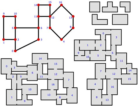 game level design layout chongyang ma s publications