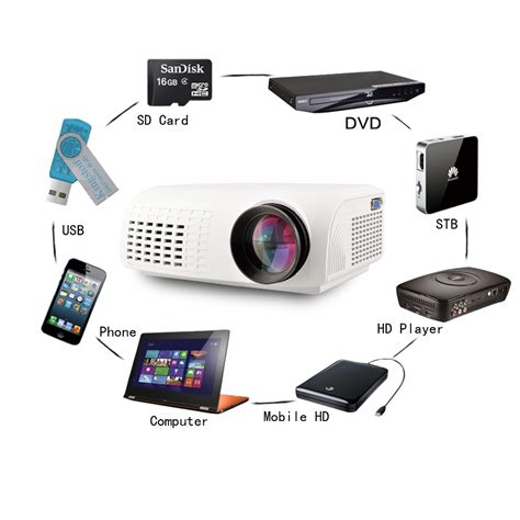 android phone projector household hd projectors mini portable led apple android phone projector mobile wireless with