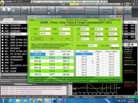gann positional swing calculator how to select stock for intraday gann price time target