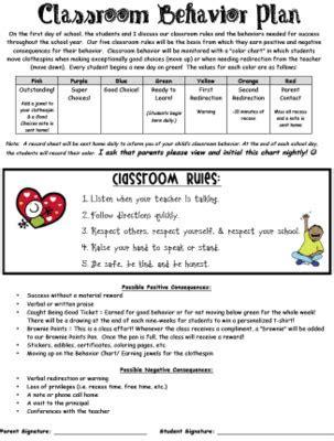 Mrs Heeren S Happenings Classroom Rules In Motion Classroom Management Plan Template 2