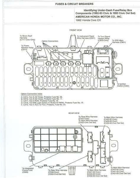 auto wiring diagram  honda civic fuse box  circuit breakers diagram