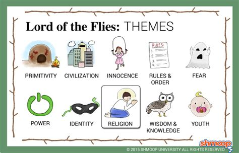 list of symbols in lord of the flies lord of the flies theme of religion