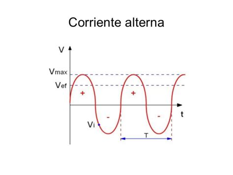capacitor y corriente alterna 28 images copy of corriente alterna3 t p n 186 4 capacitores