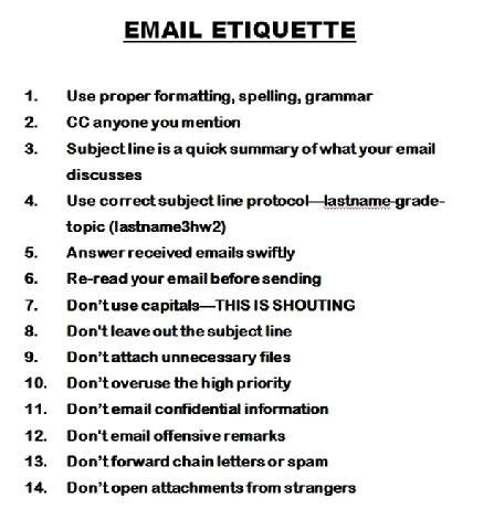 email etiquette pdf 19 tech ed posters structured learning