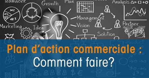 Modèle Plan D Commercial Marketing Plan D Commerciale Comment Faire Techniques