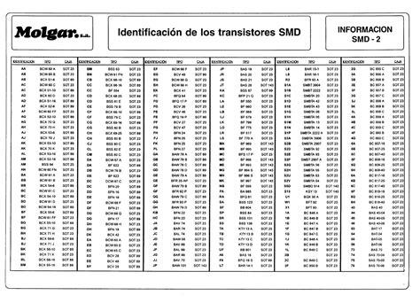 equivalencias de transistor smd