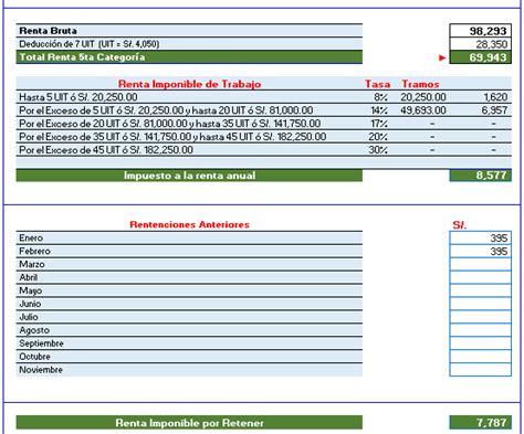 retenciones quinta categoria 2016 peru c 225 lculo de renta de quinta categor 237 a 2017 noticiero contable