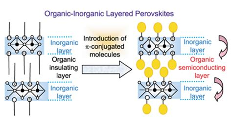 the physics of solar cells perovskites organics and photovoltaic fundamentals books inorganic organic perovskite solar cells intechopen