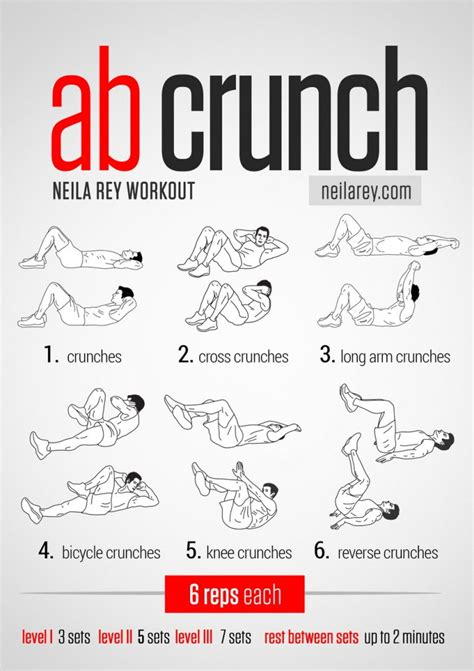 best abs exercises workouts to get big top