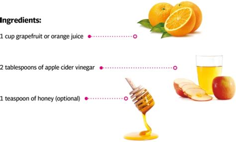 Detox Juice Meaning In Urdu by Detox Drinks Recipes For Weight Loss With Style