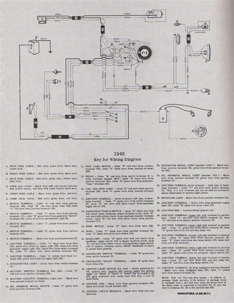 panhead wiring diagram digital resources