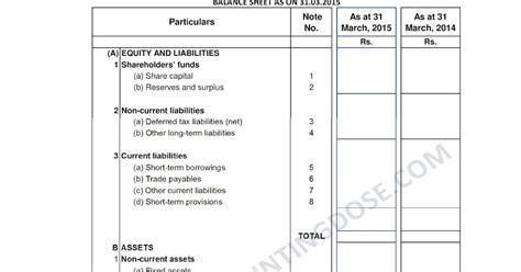 Balance Sheet Format. Personal Balance Sheet Format