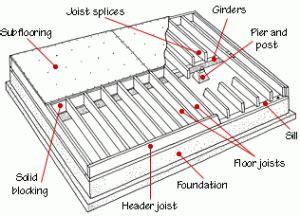 floor framing structure