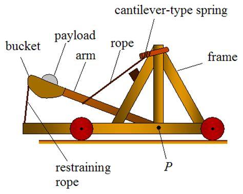 diagram of a trebuchet catapult physics
