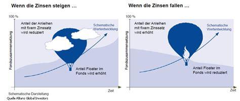 allianz bank tagesgeld commerzbank investmentfonds deutsche bank broker