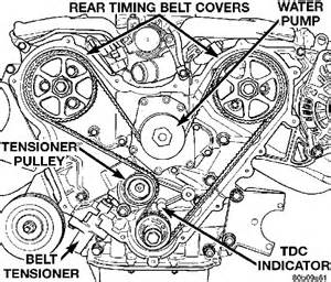 Chrysler Pacifica Timing Belt Replacement 05 Chrysler Pacifica Engine Diagram 05 Free Engine Image