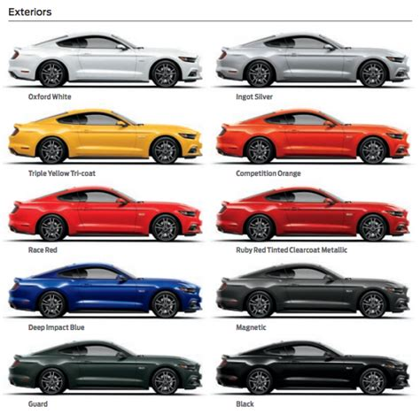 2015 ford mustang gt colors car autos gallery
