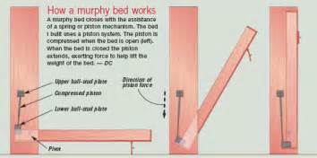 Murphy Bed Mechanism Manual Diy Murphy Bed Plans Bed Plans Diy Blueprints