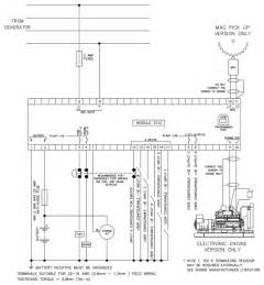 simplex load bank wiring diagrams simplex circuit and