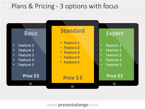 4 pricing plans powerpoint template with recommandation pricing plans powerpoint template with recommendation