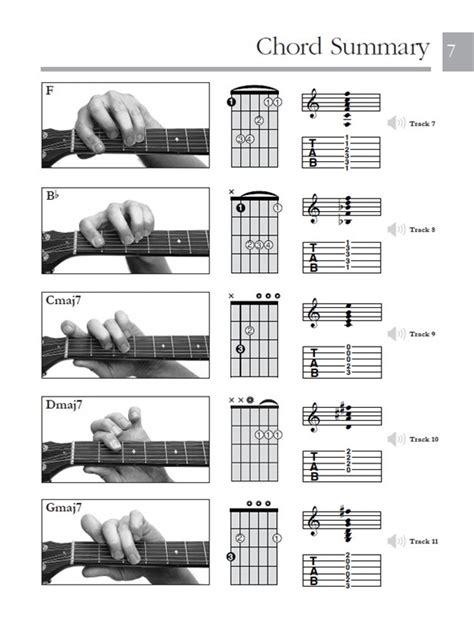Guitar Chord Book absolute beginners guitar chords book card