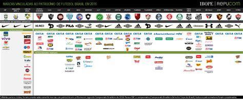 os times que mas deve no brasil 2016 clubes que mais devem no brasil em 2016 clubes que mais