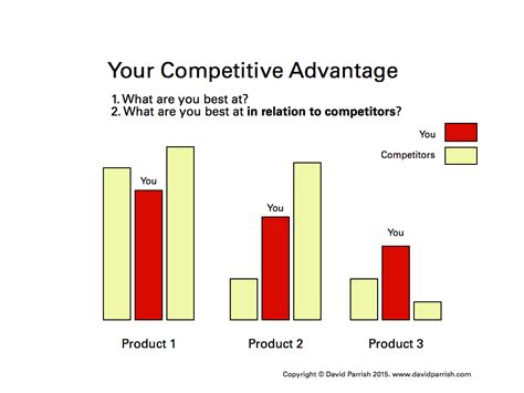 rabbit production ebook your competitive advantage in business