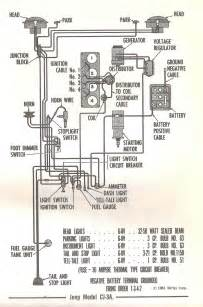 willys jeep wiring diagrams jeep surrey