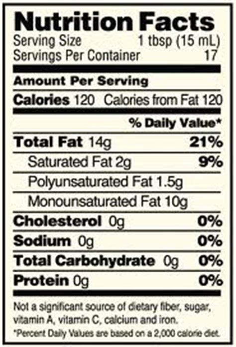 Olive Garden Calories Fast Food Nutrition Facts 10 High Foods That Are For You No Diets Allowed