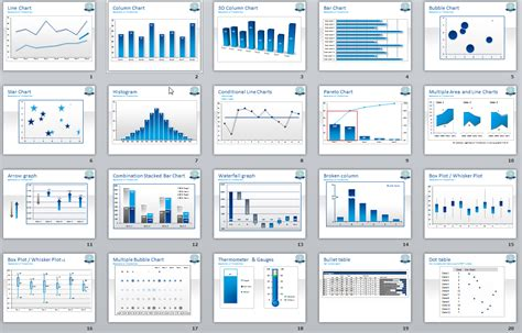 Make Your Charts Look Amazing User Friendly Cool Excel Chart Templates