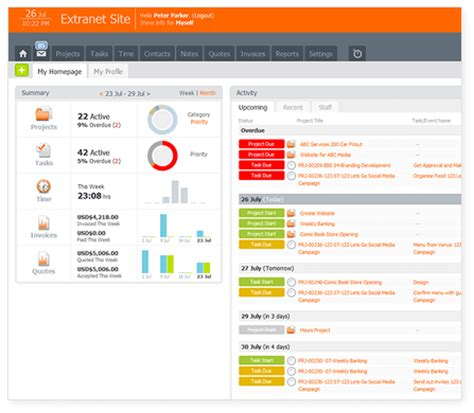 workflow dashboard project management status dashboards proworkflow