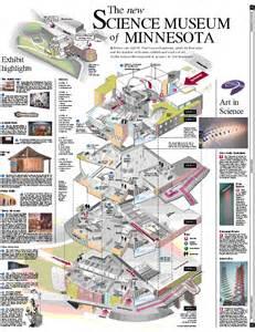Minnesota Light Rail Infographic Samples