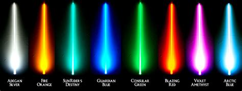 what color lightsaber are you favorite lightsaber color which will you wield