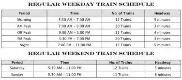 Metro Rail Schedule Regular Schedule Dotc Metro Rail Transit Line 3