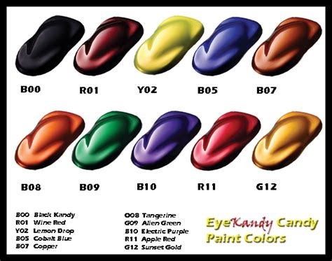 urethane kandy custom car auto paint 4 5 gallon kit 10 colors available ebay