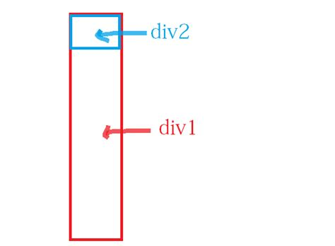 css div top css how to top align a div inside another div stack