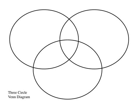 3 circle venn diagram template word 3 circle cycle diagram