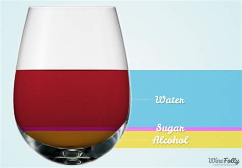 carbohydrates in 4 oz wine white wine and spirits calories in wine