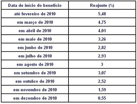 qual valor mximo do seguro desemprego 2016 valor maximo desemprego 2016 limite de parcelas do