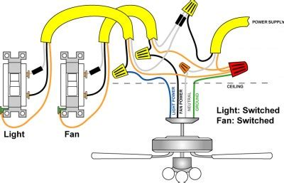 how to wire a ceiling fan with light switch diagram wiring a ceiling fan and light pro tool reviews