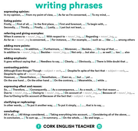 Official Letter Useful Phrases Business Writing Phrases Business Teachers Writing And Corks