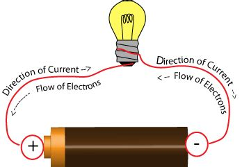 what is a definition of voltage current and resistance is current matter electricity