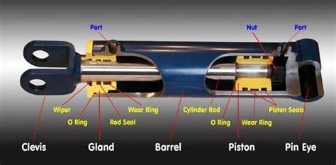 Oli Dump Truck Sistem Hidrolik Pada Dump Truck Truckmagz Truck