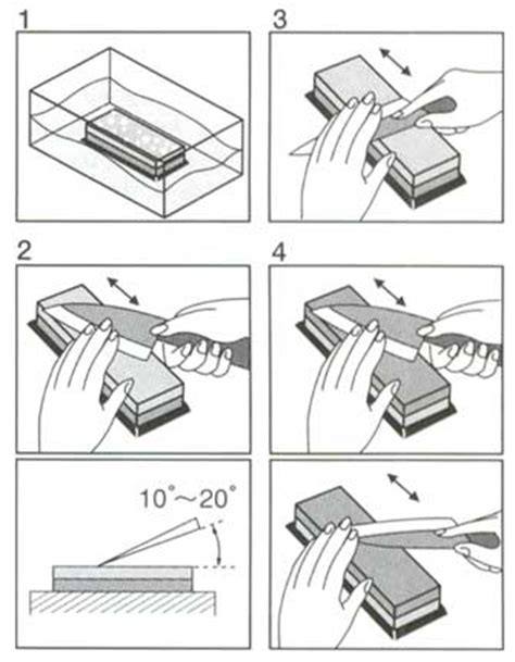 how to best sharpen a knife the knife discussion thread