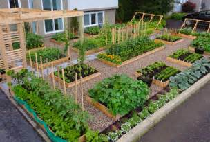 top vegetable garden ideas for beginners 2017 pictures