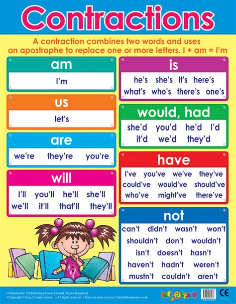 printable contraction poster school posters contractions literacy wall charts for the