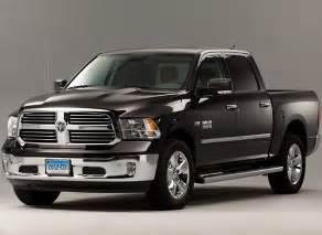 Dodge 2015 Ram 2015 Dodge Ram 1500 Voted Best Truck For The Money